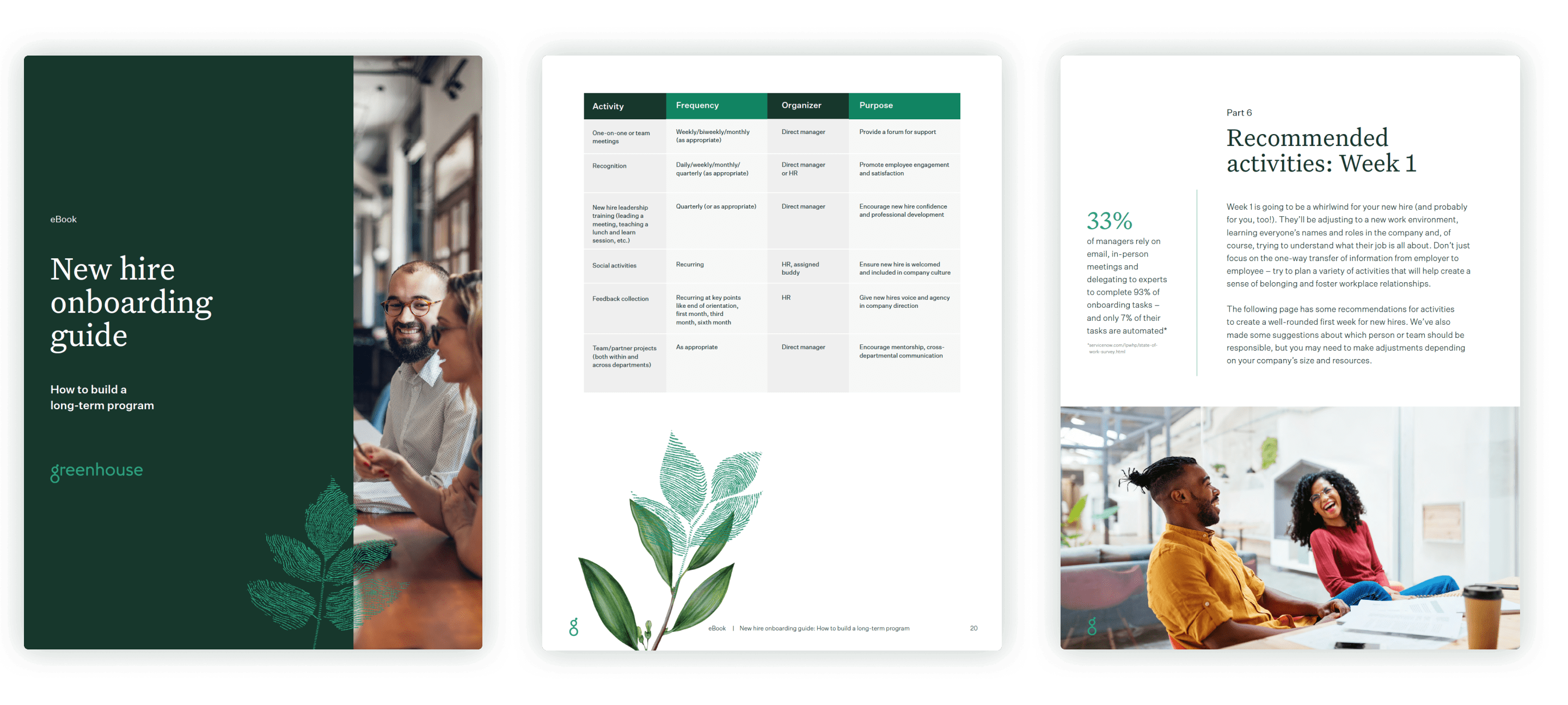 Sample pages of the new hire onboarding guide