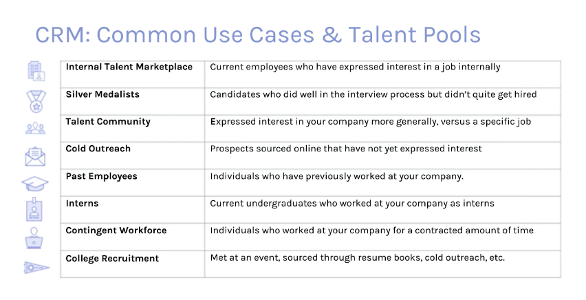 CRM webinar common use cases and talent pools presentation slide