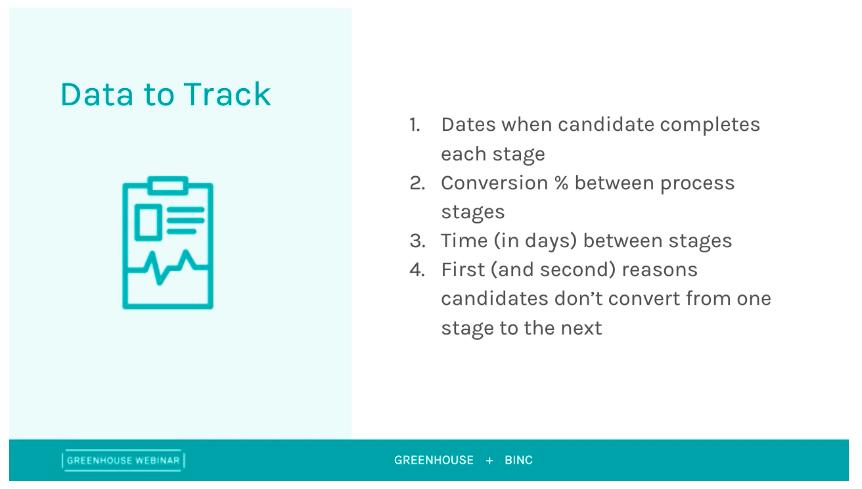 Greenhouse and Binc presentation slide of data to track
