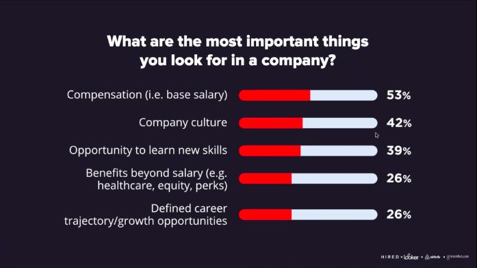 Sample slide from the Emerging Trends in Employer Brand webinar presentation