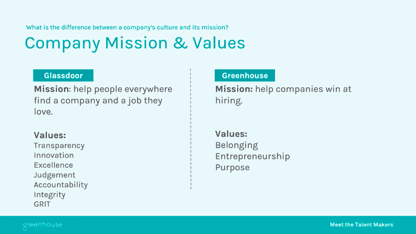 Sample slide on company mission and values