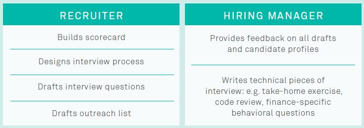 structured_hiring_recruiter_hiring_manag