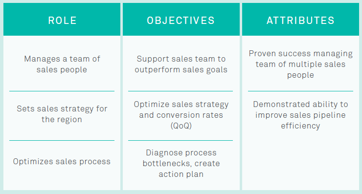 structured_hiring_role_objectives_attrib